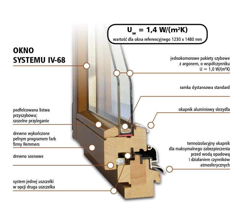 okno drewniane IV-68